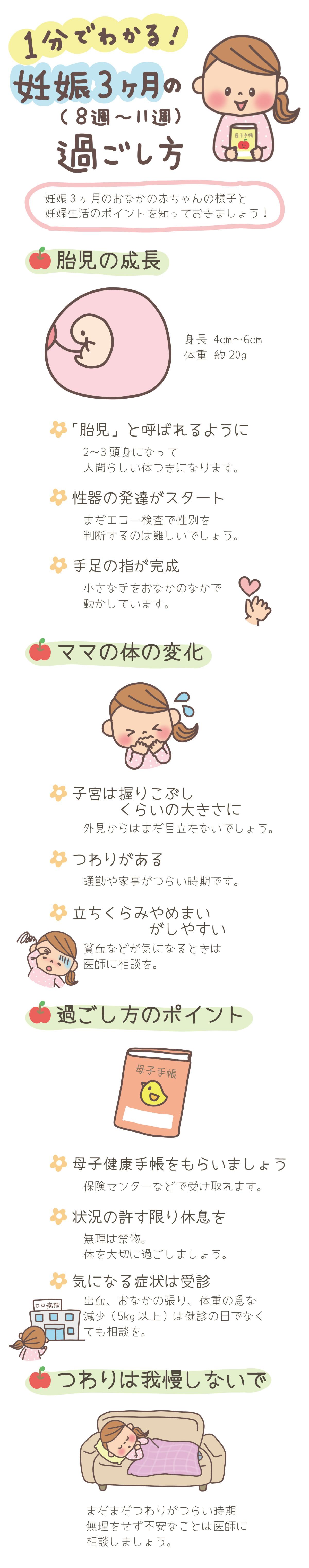 ヘルペス 妊婦 口唇