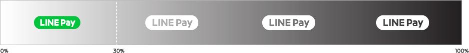 LINE Pay Logo Brightness
