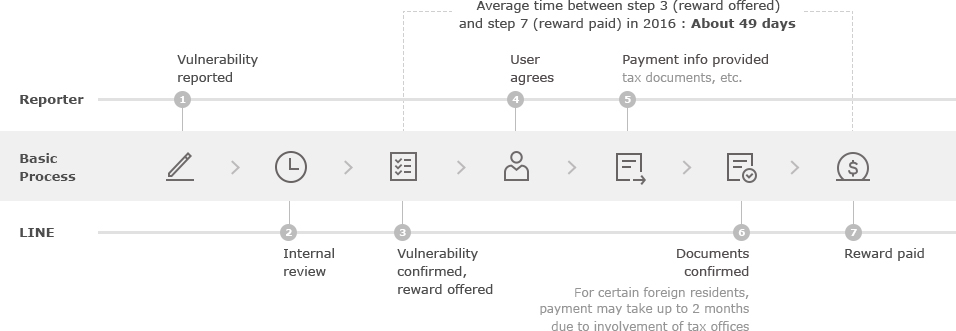 payment-flow