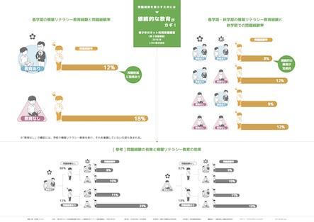 /stf/linecorp/ja/csr/Report_Sokuho_Info_2016_s.jpg