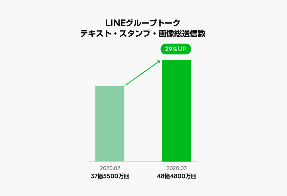 /stf/linecorp/ja/pr/20200406_pr_03.png