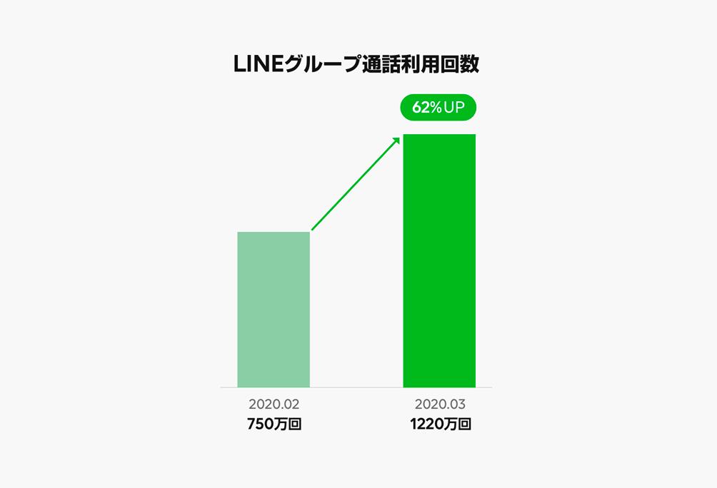 /stf/linecorp/ja/pr/20200406_pr_06.png