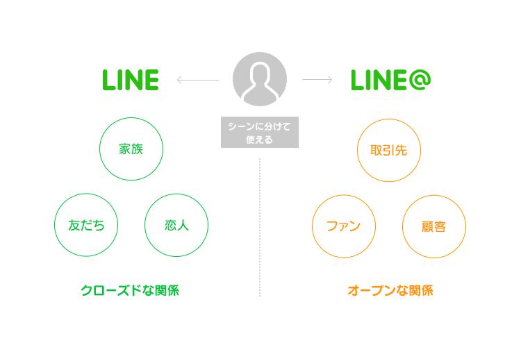 /linecorp/ja/pr/LINEatImage1.png