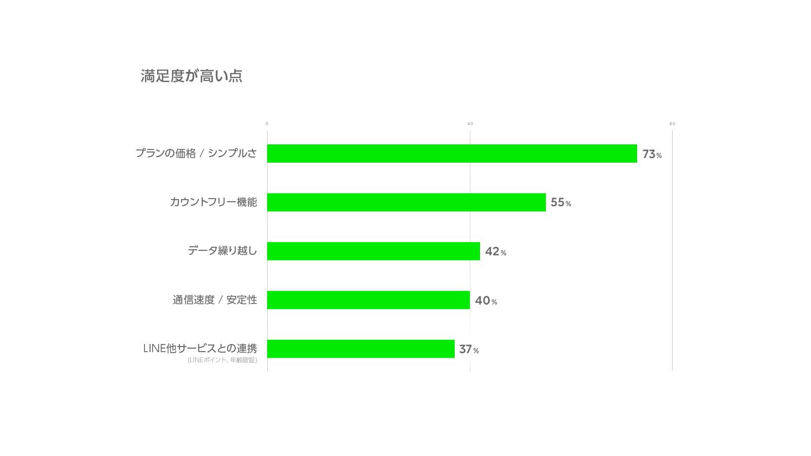 /stf/linecorp/ja/pr/LINEmobile_image_05.png