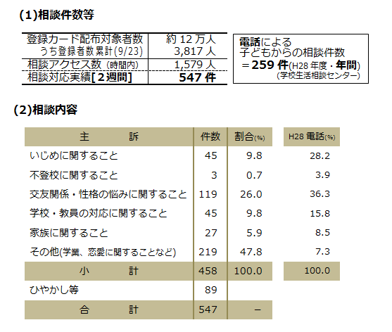 /stf/linecorp/ja/pr/Nagano_data.png
