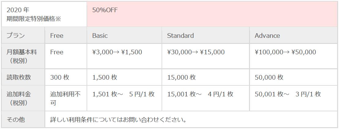 /stf/linecorp/ja/pr/OCR_Template.jpg
