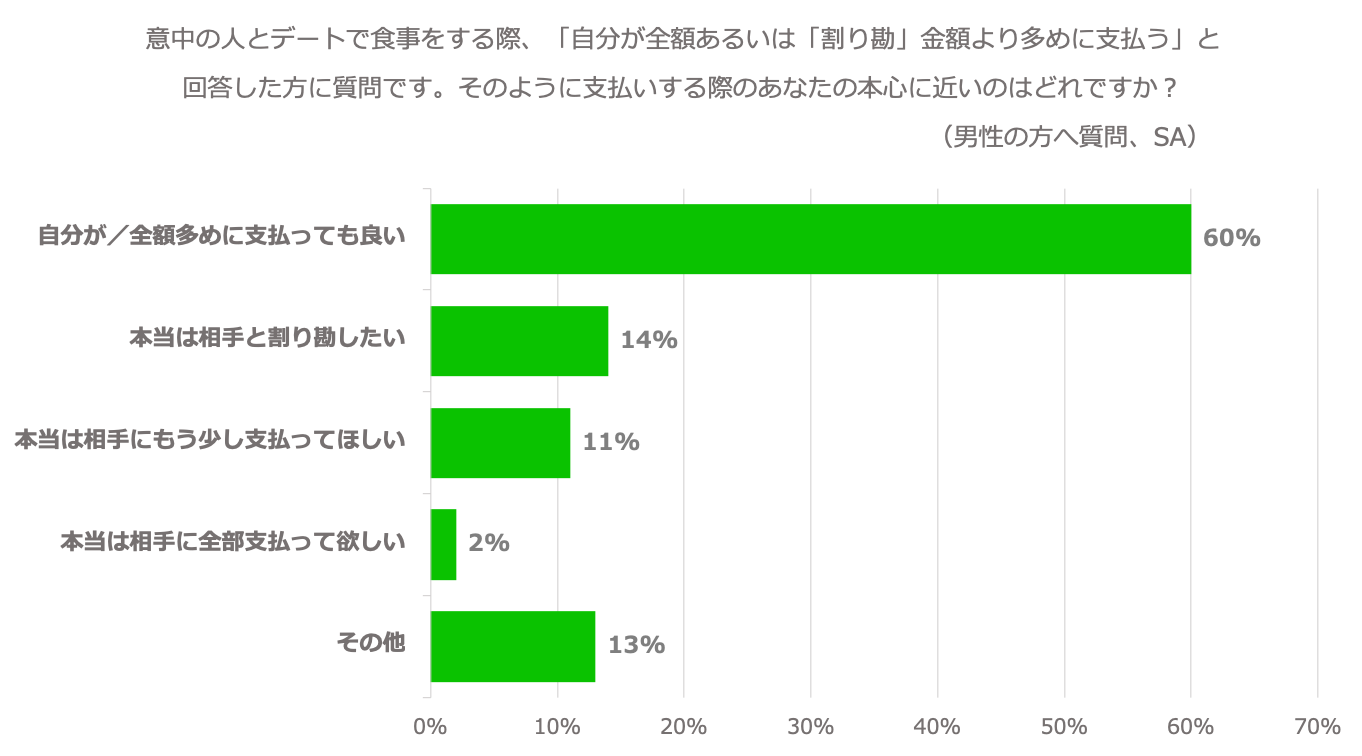 /stf/linecorp/ja/pr/Pay_survey04.png