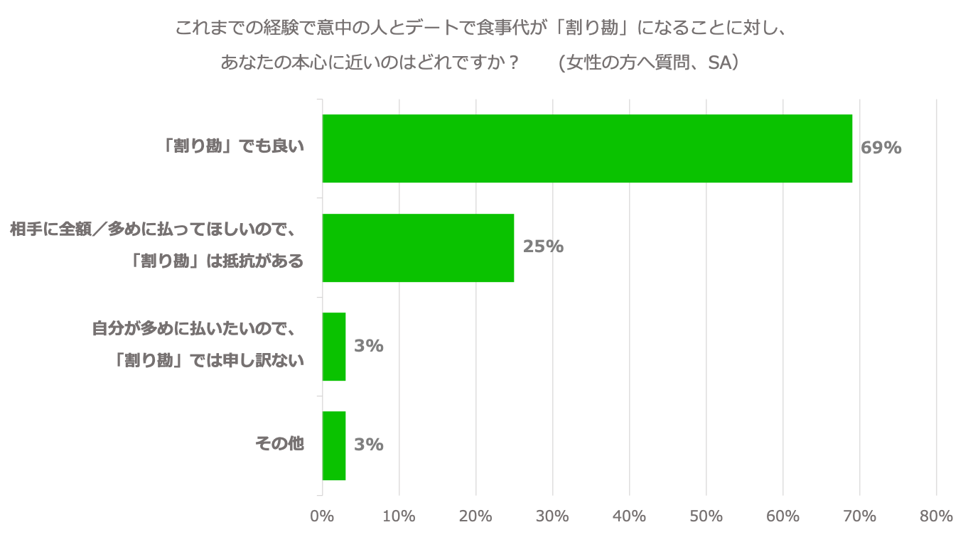 /stf/linecorp/ja/pr/Pay_survey05.png