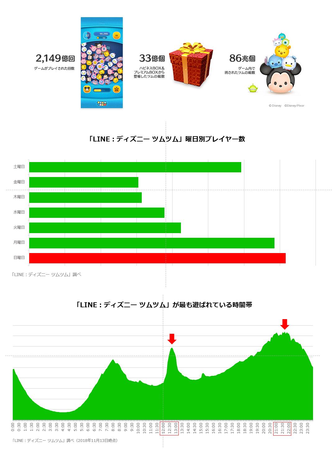 /stf/linecorp/ja/pr/TsumTsum_80millionDL_Fact.png