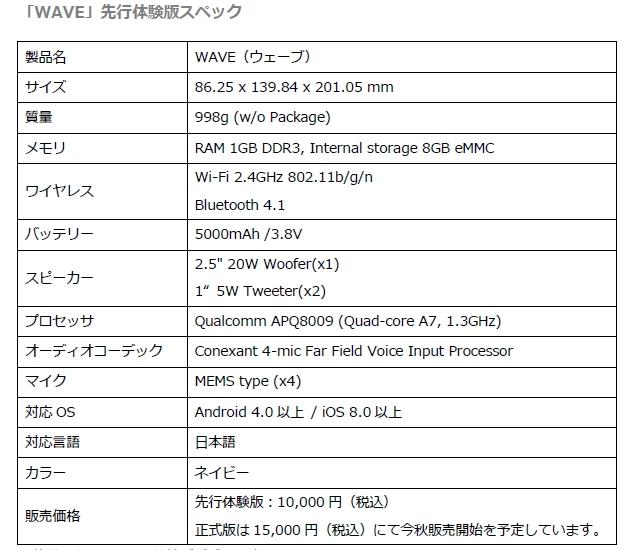 /stf/linecorp/ja/pr/WAVEspec.jpg