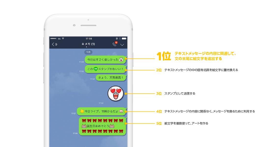 /stf/linecorp/ja/pr/emoji_survey2.png