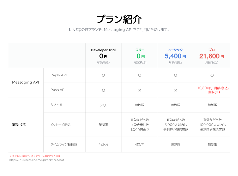 /stf/linecorp/ja/pr/jp_plan_0929_fix.png