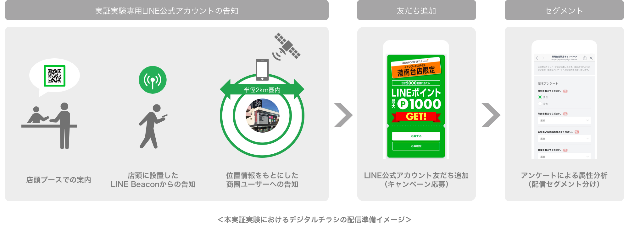 /stf/linecorp/ja/pr/jyunbi.png