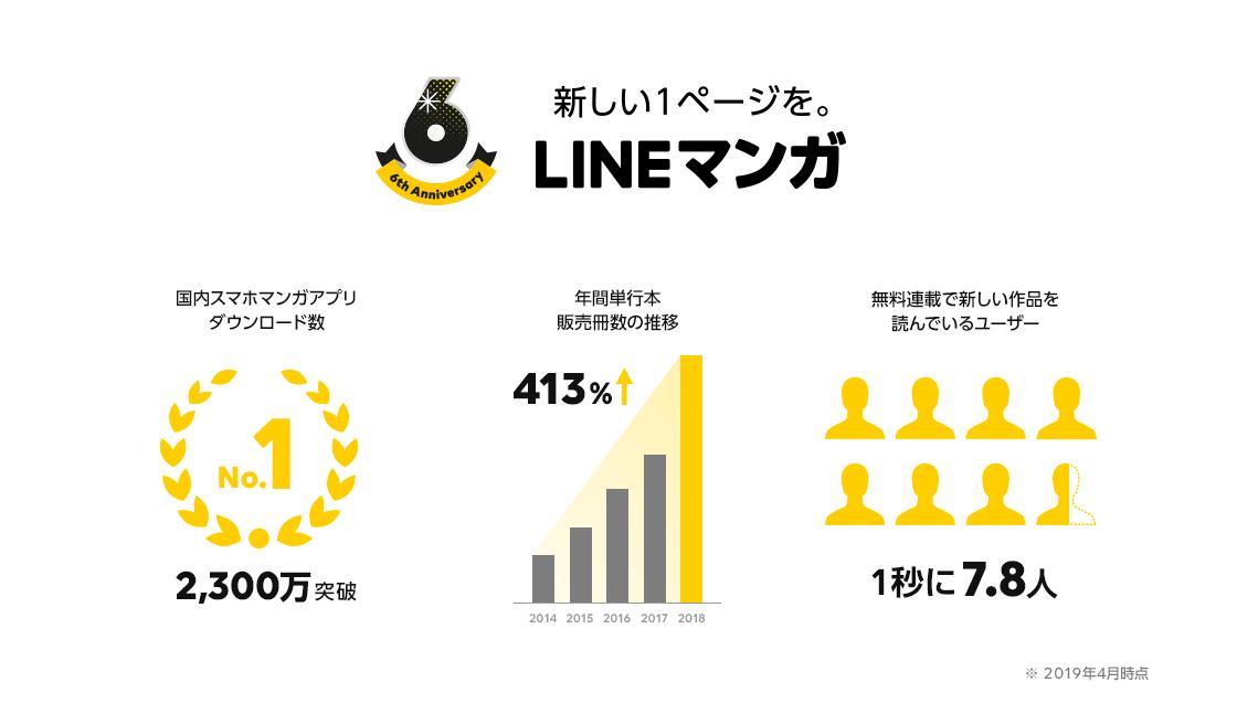 /stf/linecorp/ja/pr/manga6th_main.png