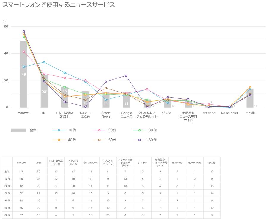 /linecorp/ja/pr/news_graph2.png