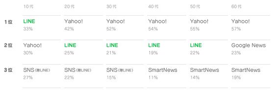 /linecorp/ja/pr/news_graph3.png