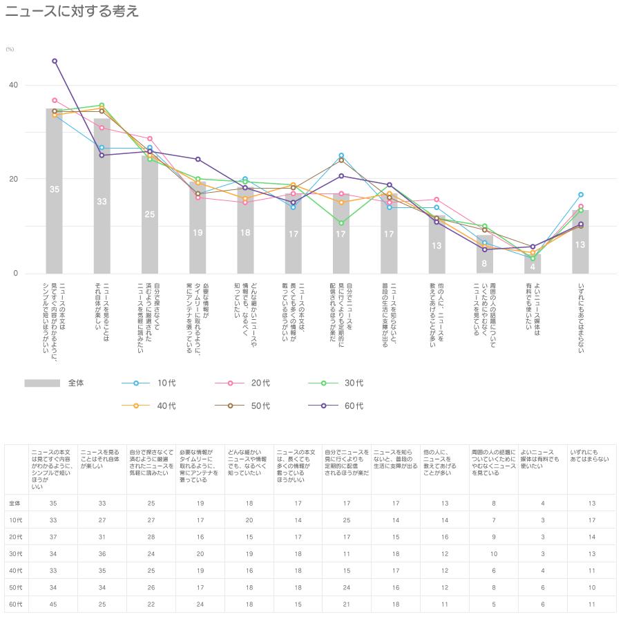 /linecorp/ja/pr/news_graph4.png