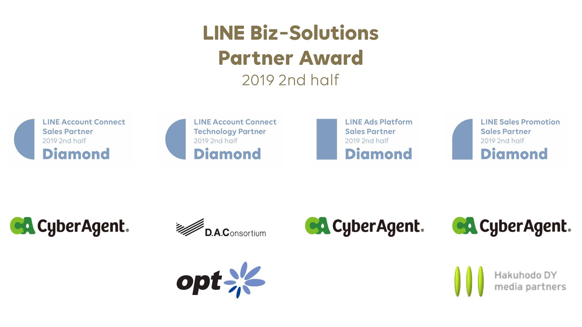 /stf/linecorp/ja/pr/partneraward20192nd.png