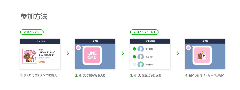 /stf/linecorp/ja/pr/sakura_flow.png
