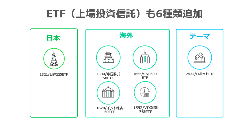 /stf/linecorp/ja/pr/securities_ETF2.png