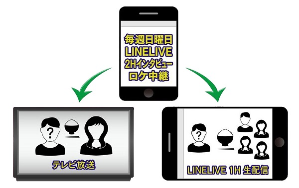 /stf/linecorp/ja/pr/teresashi_3.jpg