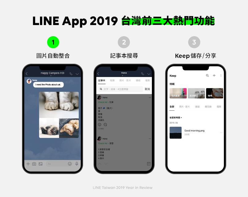 LINE功能l