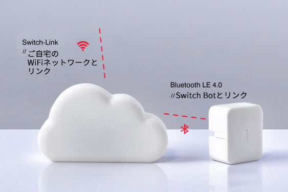 a41566df5e ↑Switch Linkを使うと、ネット経由でSwitch Botの操作が可能になります