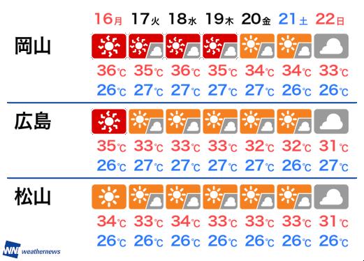 枚方 市 天気 雨雲 レーダー
