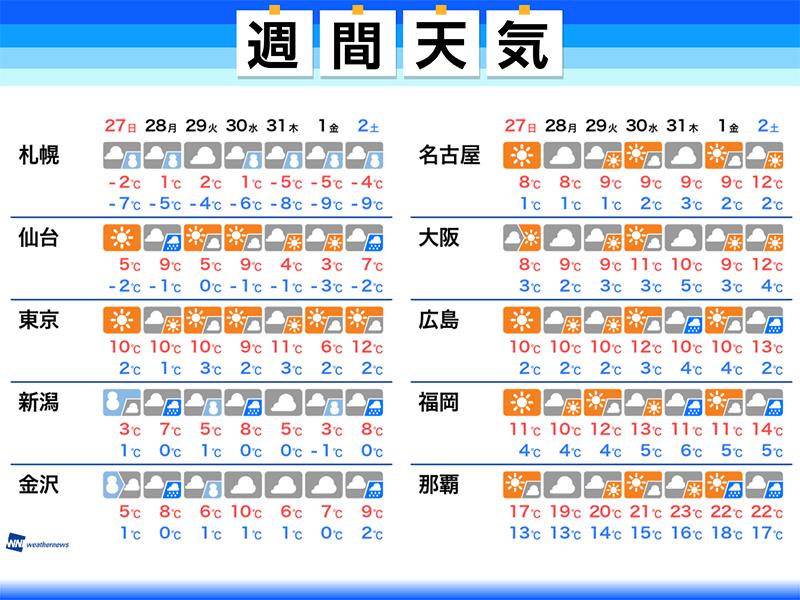 山鹿 市 天気 雨雲 レーダー