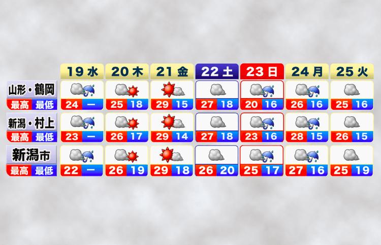 大仙 市 天気 雨雲 レーダー