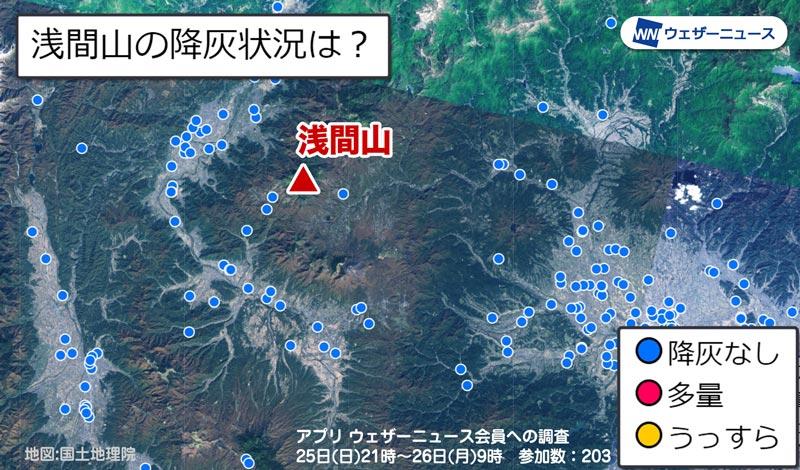 浅間 山 警戒 レベル