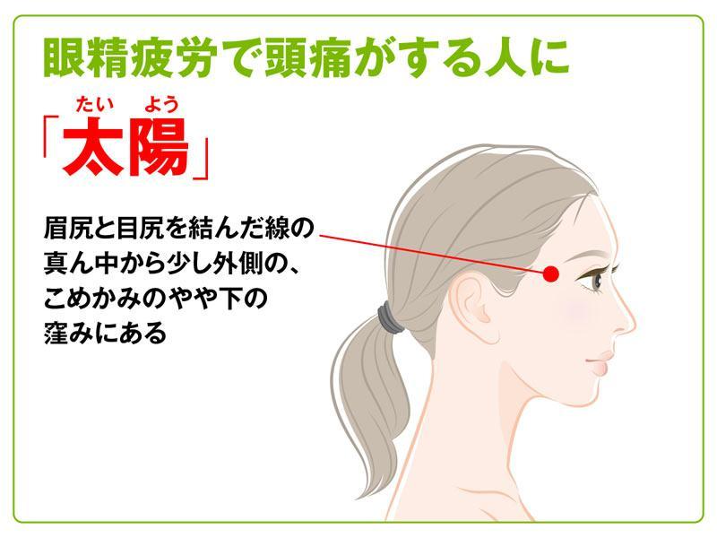 頭痛 ツボ 気圧
