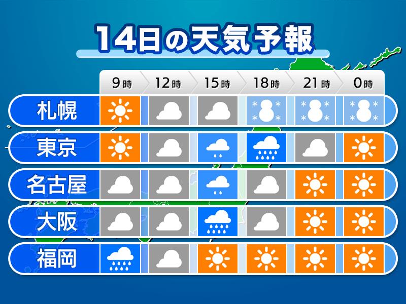 近畿 2 週間 天気 予報 2週間天気予報を見る3つの方法を紹介しますが、オススメはウェザーマップの天気予報です。