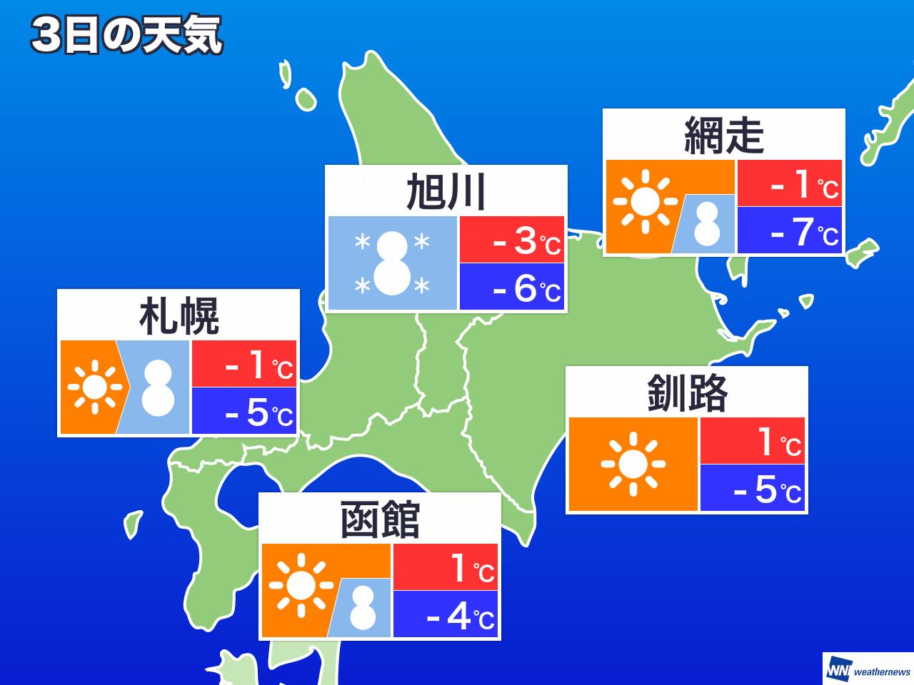 1 旭川 時間 天気
