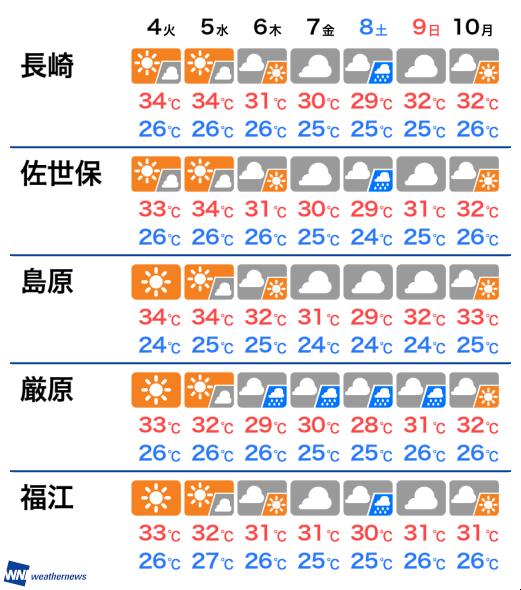 長崎 天気 明日 の