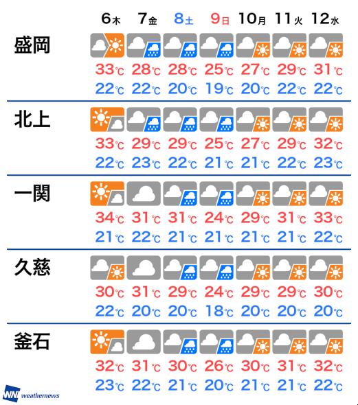 県 天気 岩手