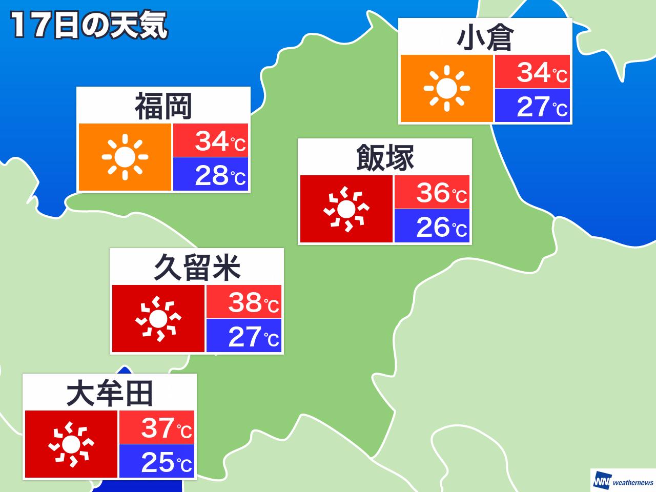飯塚 オート 天気