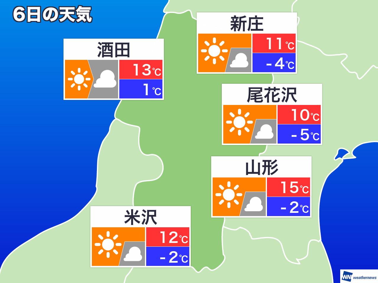 6 日 天気 3 月