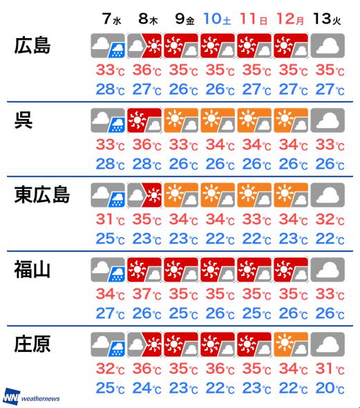 の 天気 広島 明日 広島県山県郡北広島町の天気|マピオン天気予報