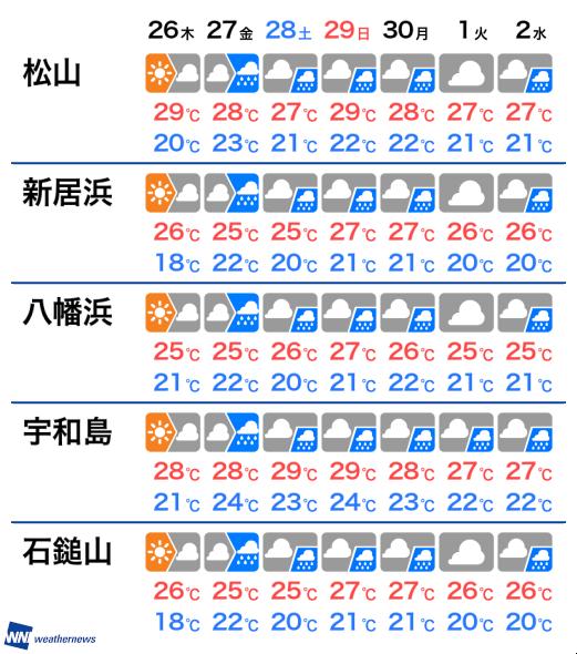 の 天気 愛媛 明日