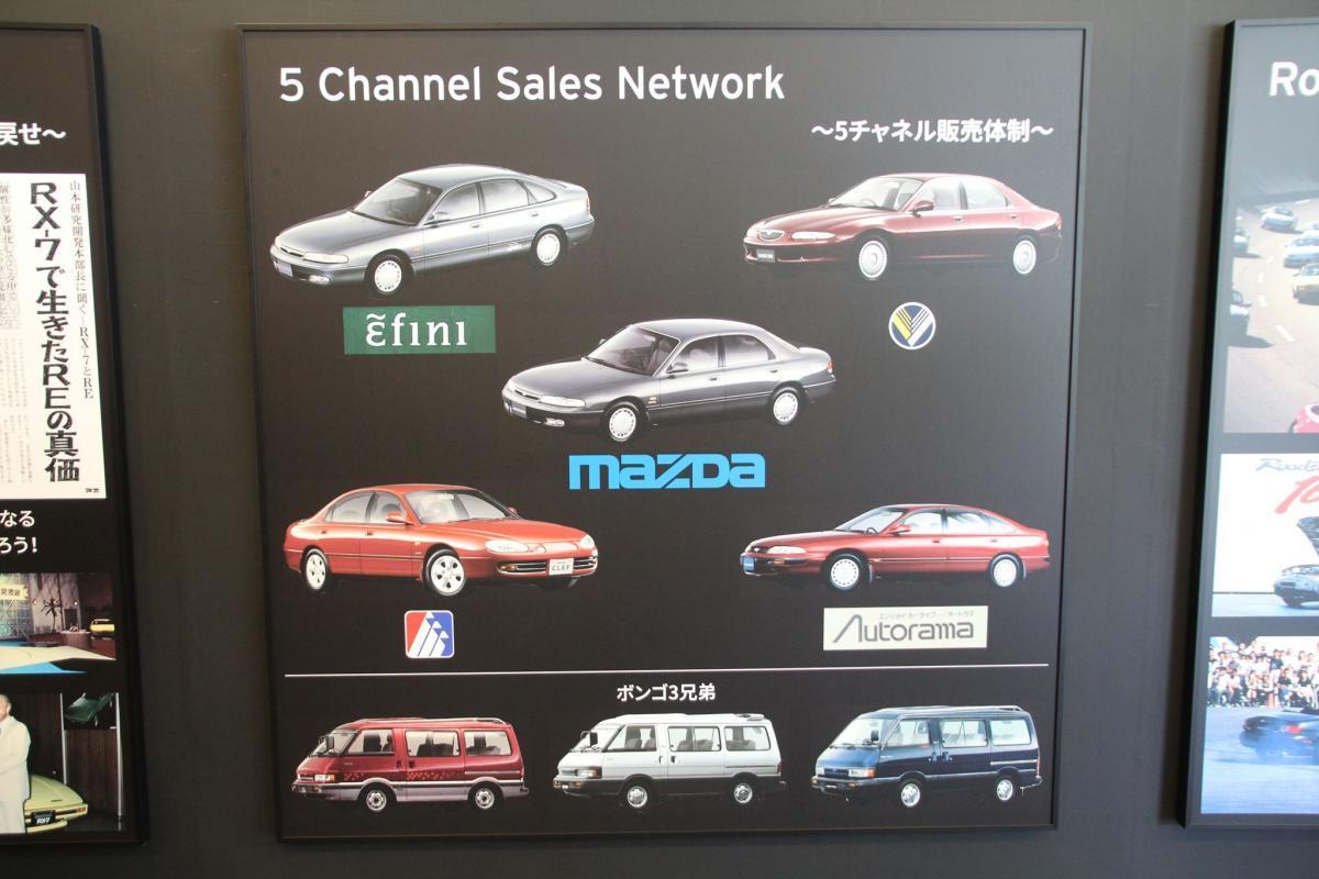 17ab07a8e298 そのため各販売チャンネルで売るタマ(=クルマ)を増やす必要が生まれ、ユーノスではシトロエン、オートザムではデルタやテーマといったランチアを販売するほどであっ  ...