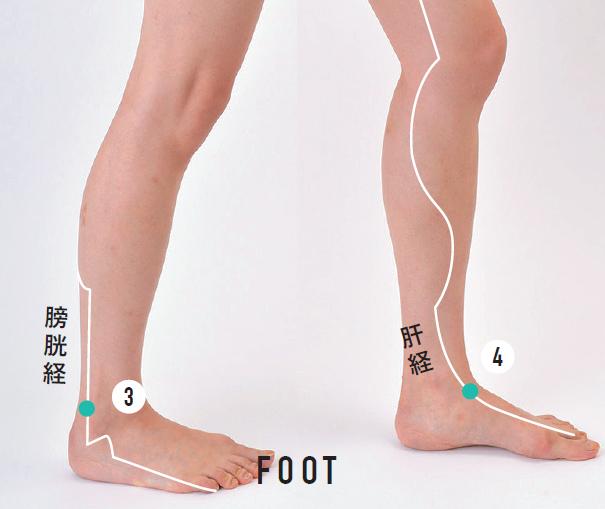 膀胱 痛い つぼ 足