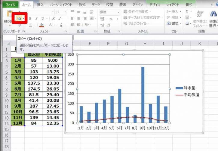 d695415335bf0a 覚えておきたい!エクセルで思い通りにグラフを作る方法 (hintos ...