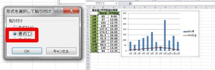 e221d7c22808ee 今回は覚えておくと便利な5つのグラフの作成方法をご紹介しました!効率よく仕事を進めるためにExcelとグラフ作成を活用するのに手間取っていて は本末転倒です。