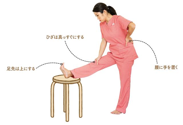 ピクピク 原因 膝 診断には何が必要なの?|大塚製薬