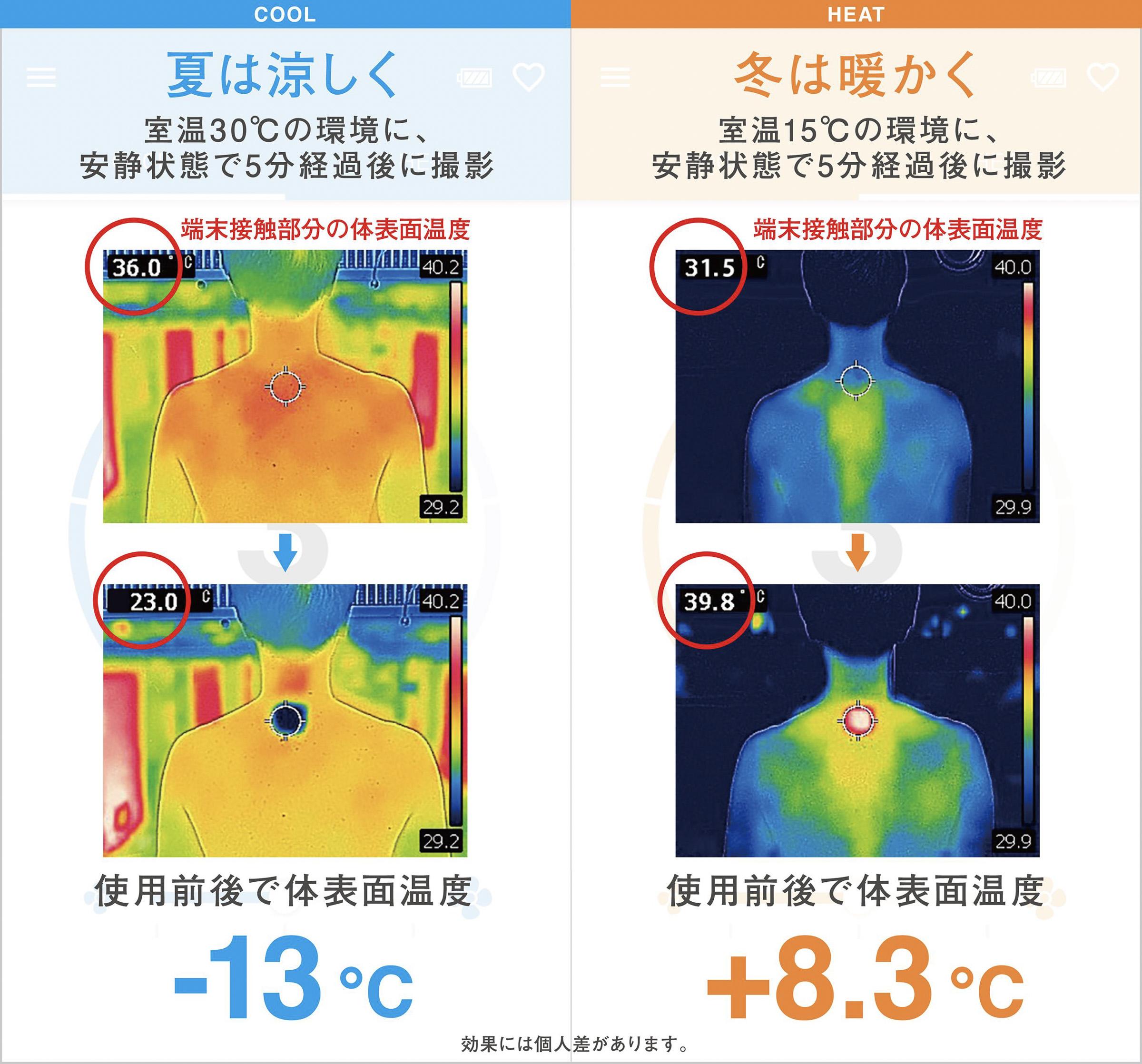 インナーの温度をアプリで調整、ソニーがウェアラブルデバイス「レオン ...